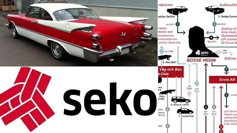 En detalj från grafiken, veteranbil och Sekos logotyp. Foto: Privat, Seko. Grafik: Susanne Lindeborg.