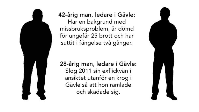Tretton av tjugosex av personerna som P4 Gävleborg granskat hittar vi domar kopplade till.